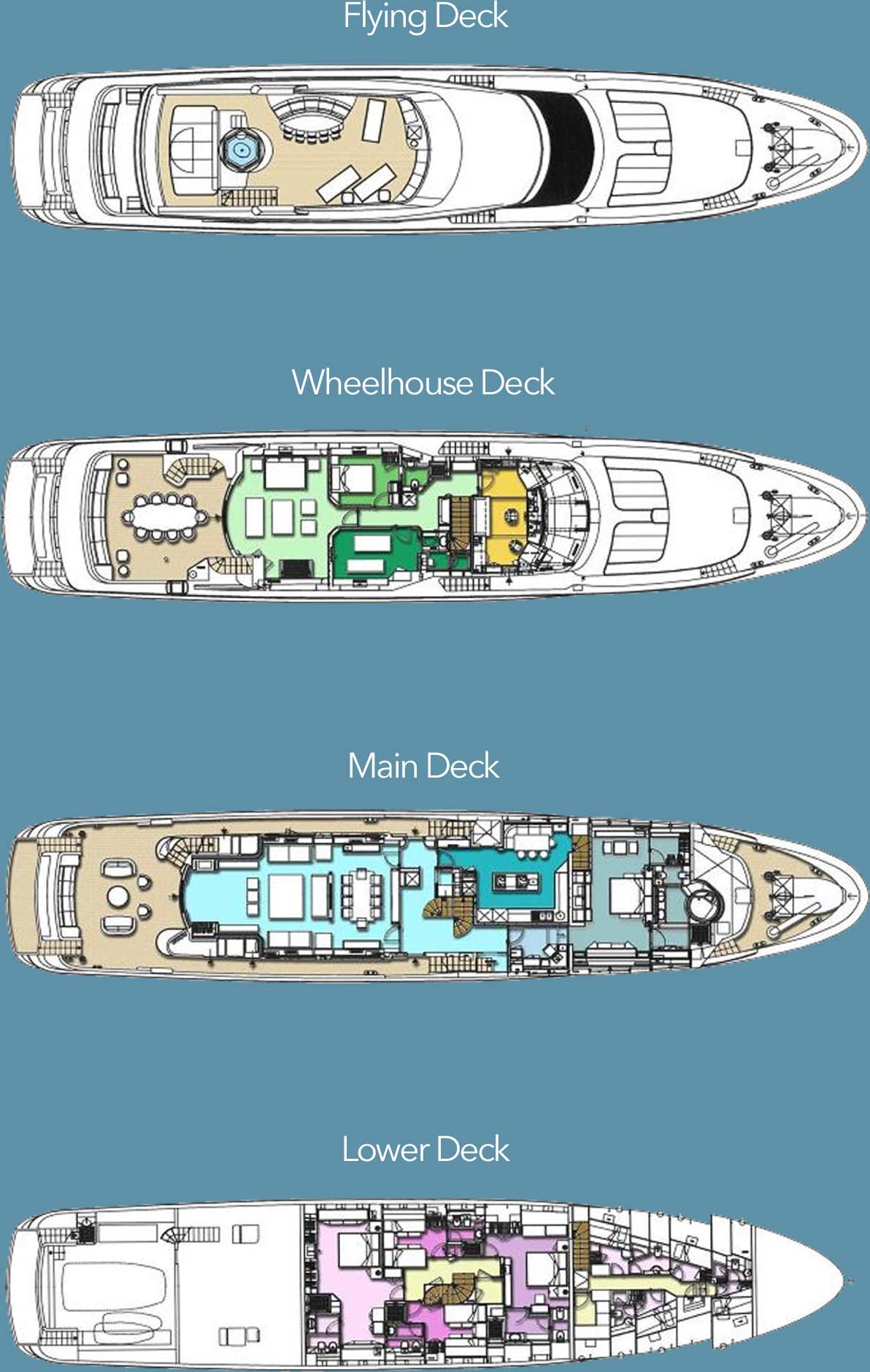 Mischief Super Yacht - Specification and Deck Layout